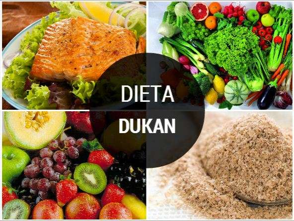 Dieta Dukan alternativas