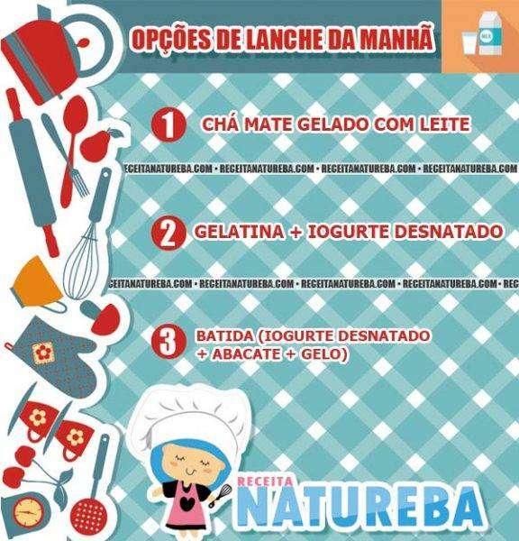 LANCHE-DA-MANNHÃ CARDÁPIO PARA O DESAFIO DE CARNAVAL - FASE 1