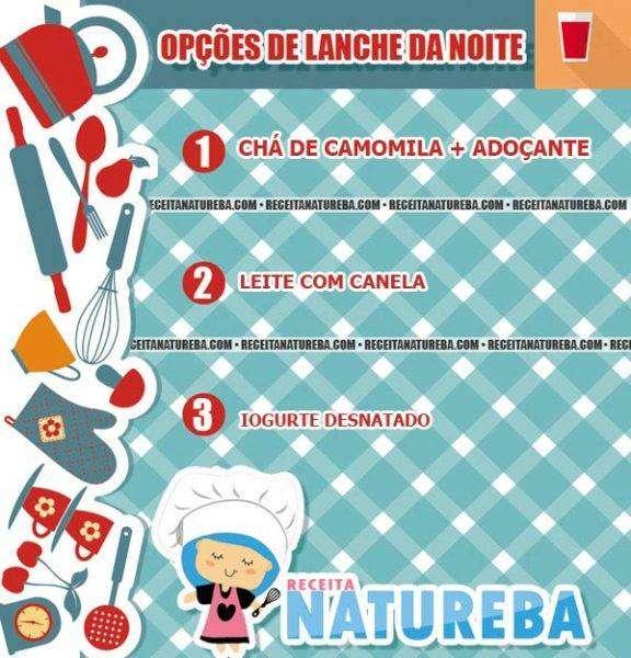 LANCHE-DA-NOITE CARDÁPIO PARA O DESAFIO DE CARNAVAL - FASE 1