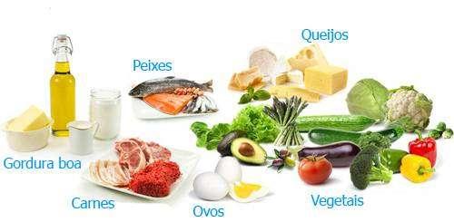 Como Fazer Dieta Low Carb