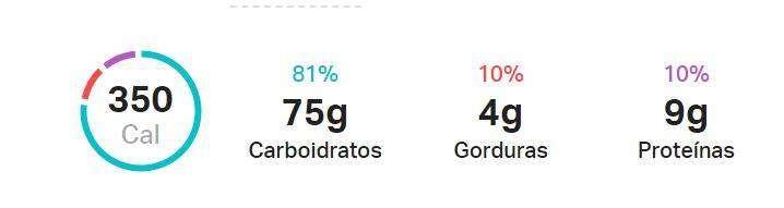 Pipoca-Engorda-0 Pipoca Engorda?
