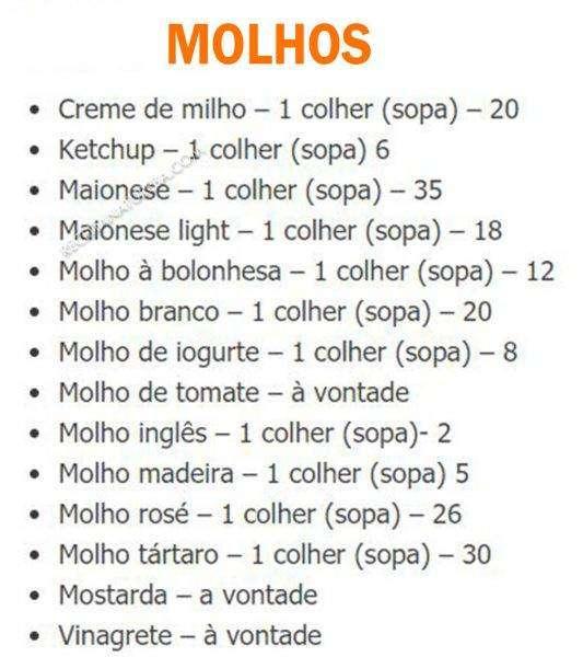 Dieta-dos-pontos-Como-Fazer-Tabela-e-Dicas-13 Dieta dos Pontos: Como Fazer e Tabela de Alimentos