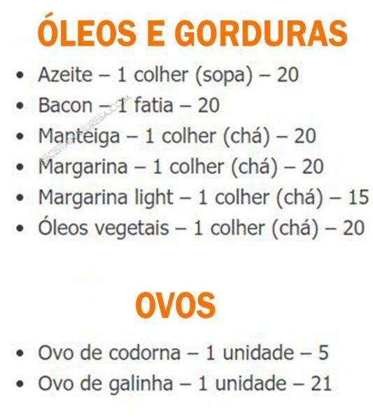 Dieta-dos-pontos-Como-Fazer-Tabela-e-Dicas-14 Dieta dos Pontos: Como Fazer e Tabela de Alimentos