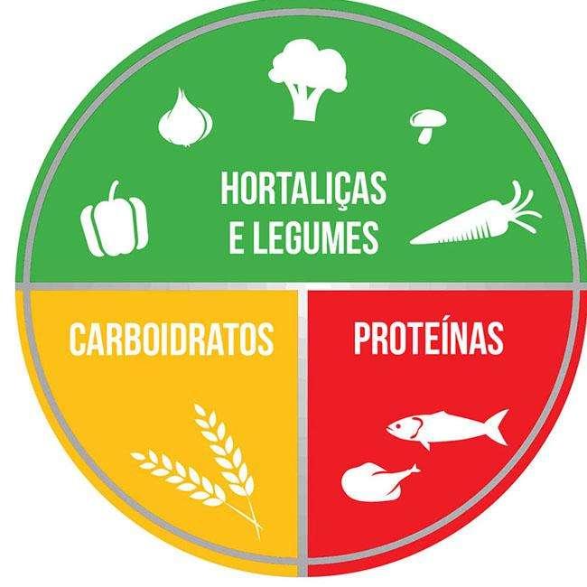 Cardapio-para-Dieta-Saudavel-2 Cardápio para Dieta Saudável